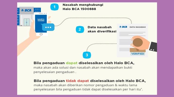 Langkah Menelepon Halo BCA