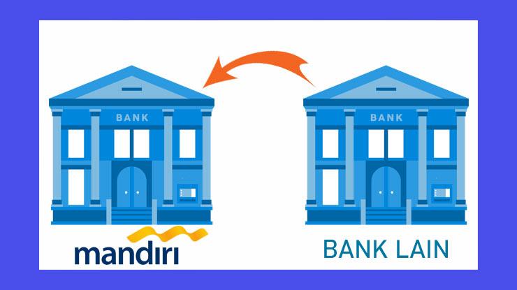 Bayar Kartu Kredit Mandiri Melalui Bank Lain