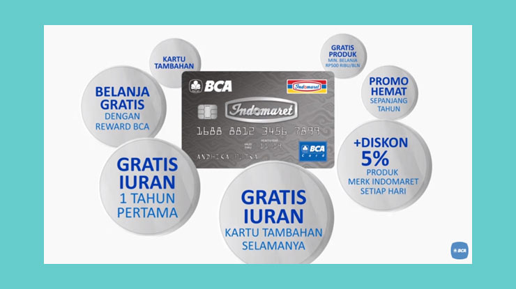 Gambaran Lengkap BCA Card Indomaret