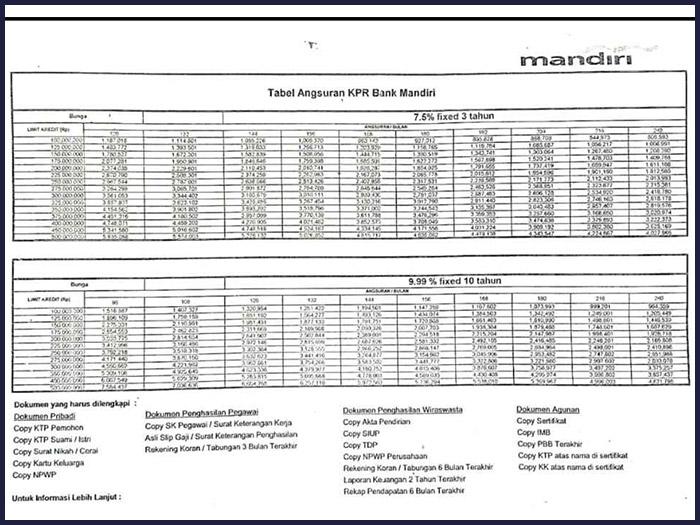 Tabel 1 1