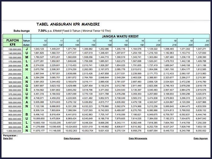 Tabel 4 3