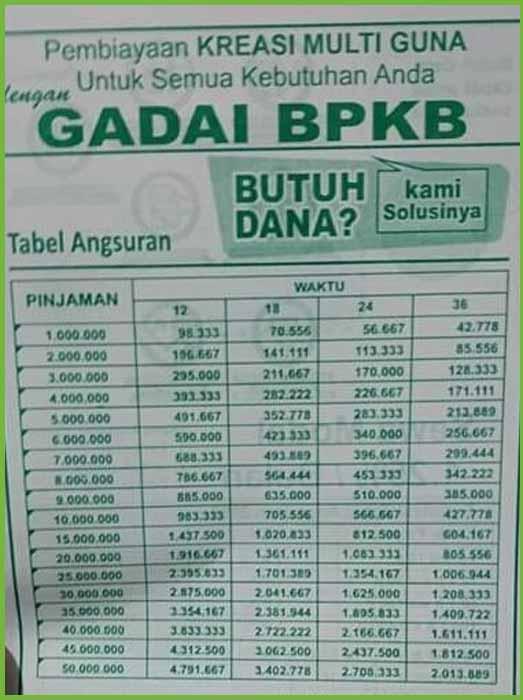 Tabel Angsuran Bkpb Pegadaian 1