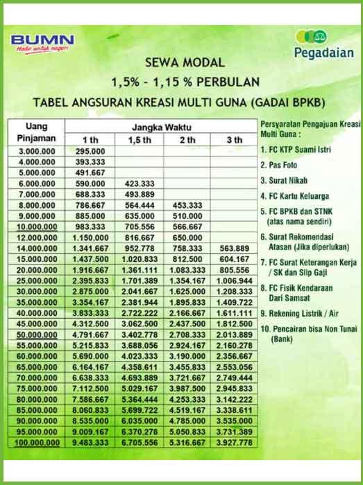 Tabel Angsuran Bkpb Pegadaian 2