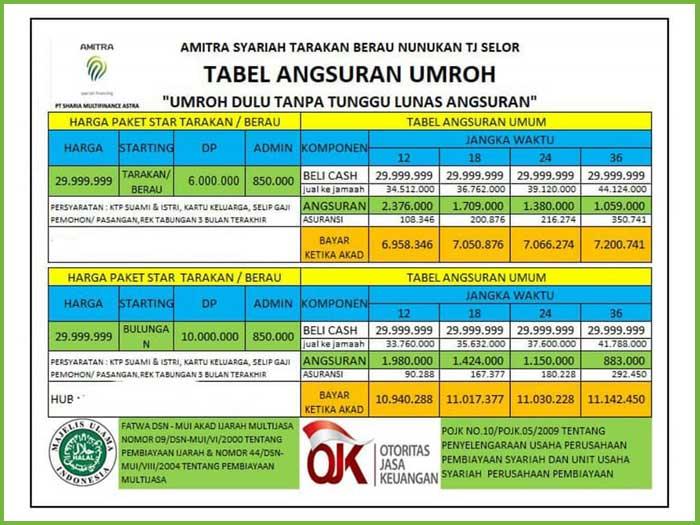 Tabel Angsuran Fif Amitra 2