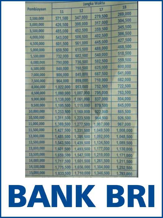 Tabel Angsuran Gadai Bpkb Motor Di Bank Bri 2021 4