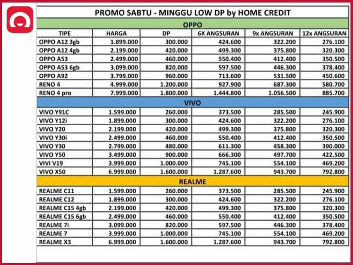 Tabel Angsuran Home Credit 2021 2