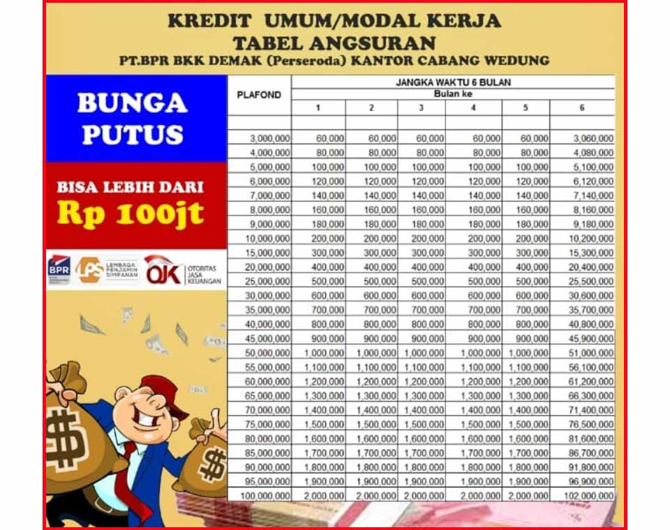 Tabel Angsuran Kredit Bkk Kmk