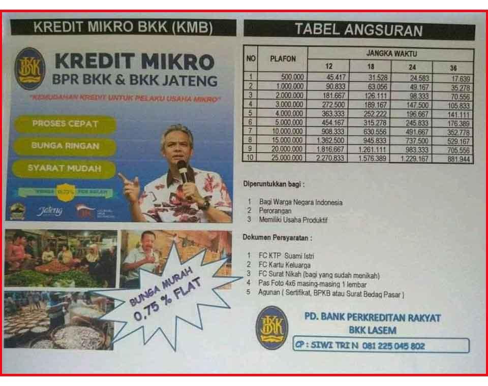 Tabel Angsuran Kredit Bkk Mikro