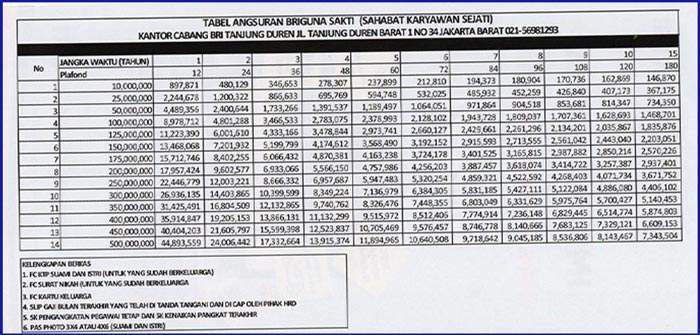 Tabel Angsuran Pinjaman Bri 100 Juta 2021 4 V2