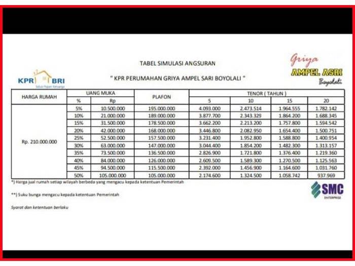 Tabel Kpr Subsidi