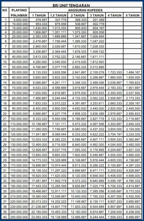 Tabel 10