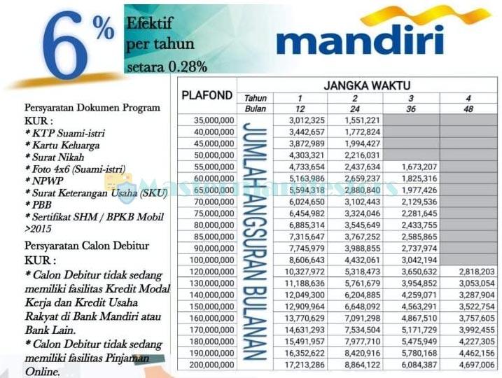 Tabel 2 1