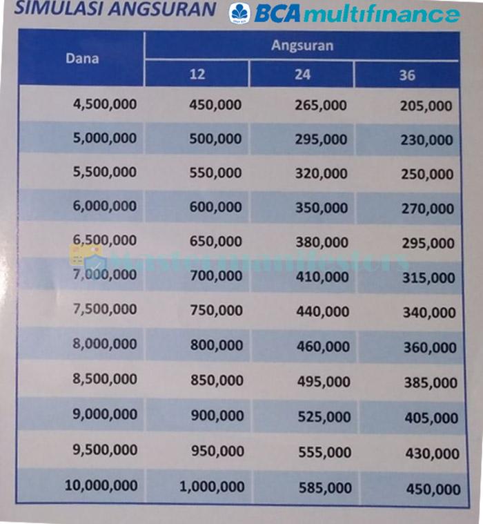 Tabel 2 3