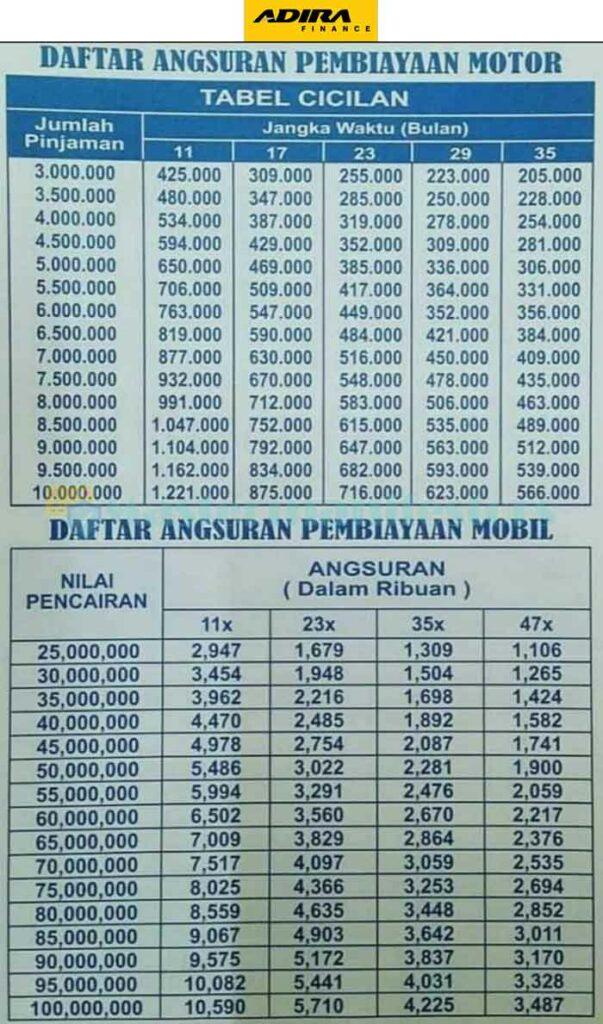 Tabel 3 6