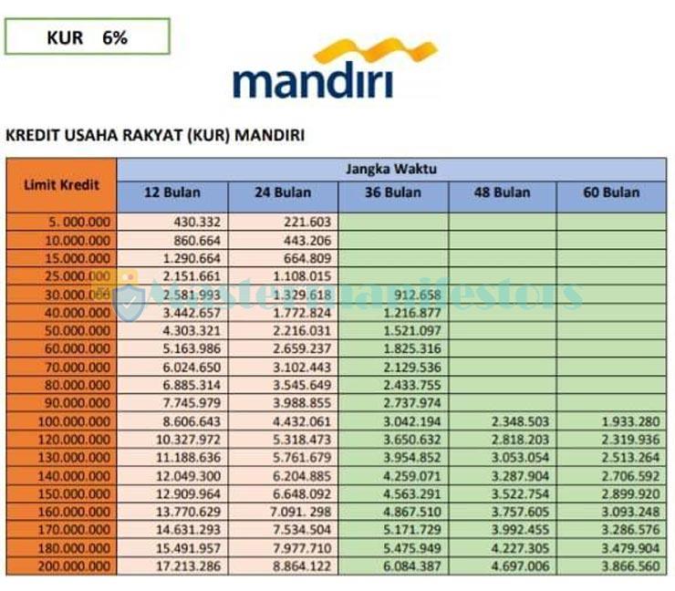 Tabel 4 1