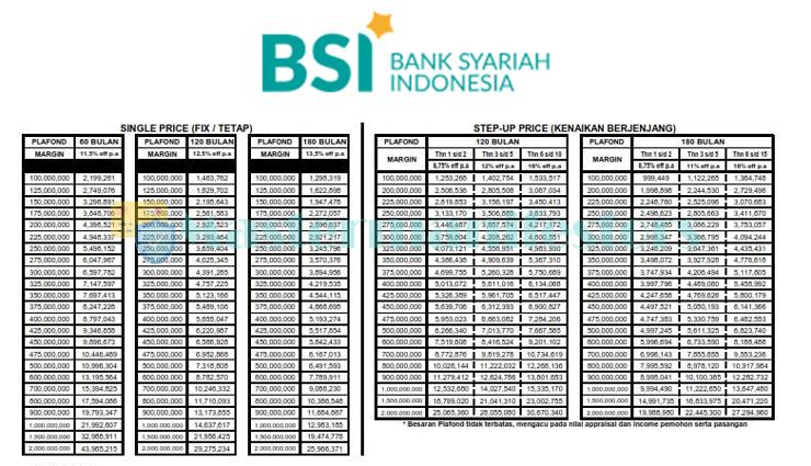 Tabel 5 2