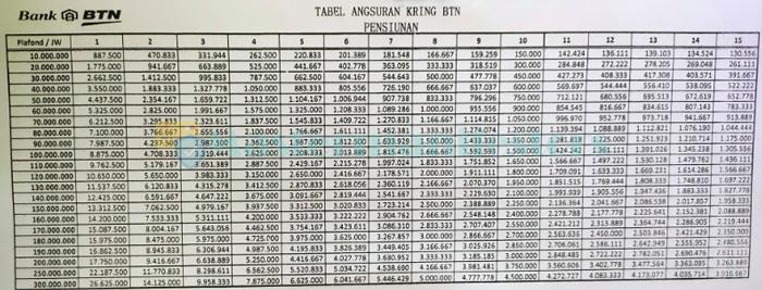 Tabel 5 6