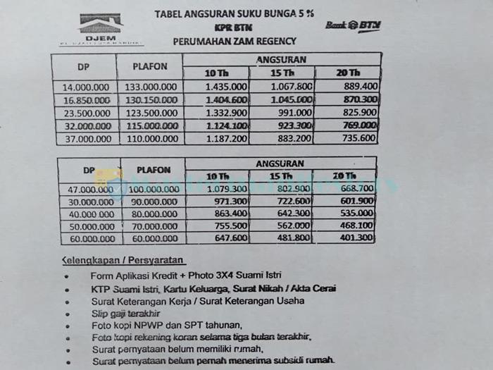 Tabel Angsuran Kpr Btn 2021 4