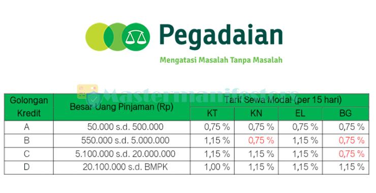Tabel Kca 2