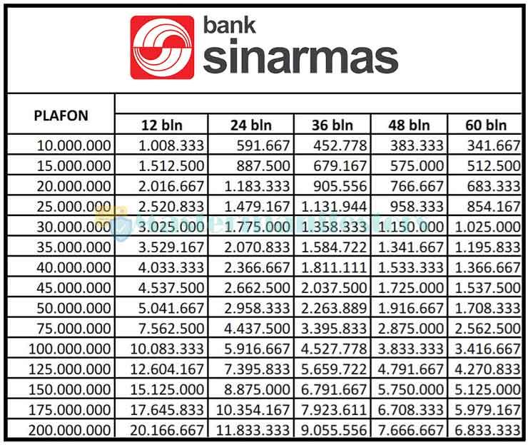 Tabel Kmu Petani Sawit 2021