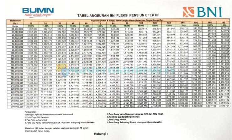 Tabel Angsuran Bni Fleksi V2