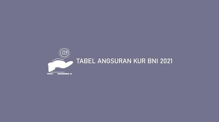 Tabel Angsuran Kur Bni 2021