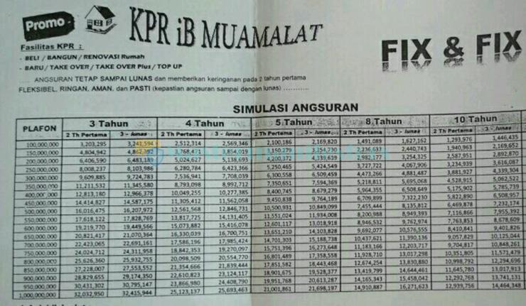 Tabel Kpr Syariah Muamalat 2