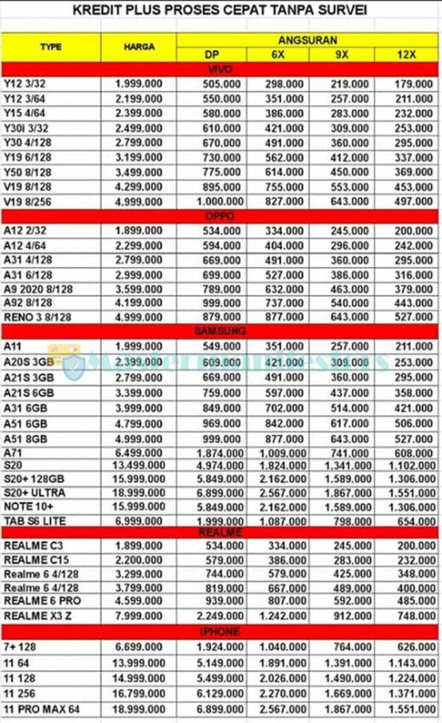 Tabel Angsuran Kreditplus