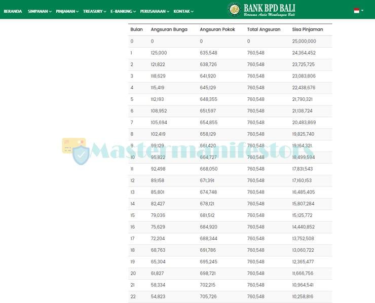 3 Simak Hasil Simulasi Angsuran Kredit UMKM Bpd Bali
