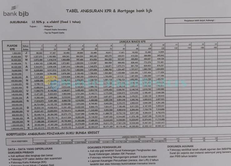 Tabel Angsuran Kpr Bjb 1