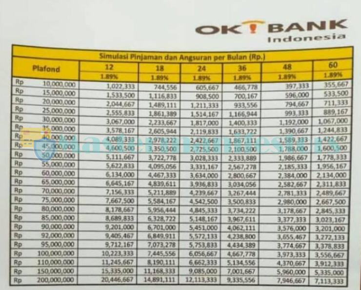 Tabel Angsuran Kta Ok Bank 2