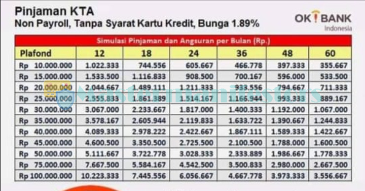Tabel Angsuran Kta Ok Bank 3