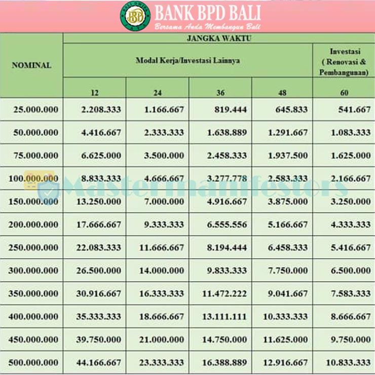Tabel Angsuran Kur Bank Bpd Bali 5
