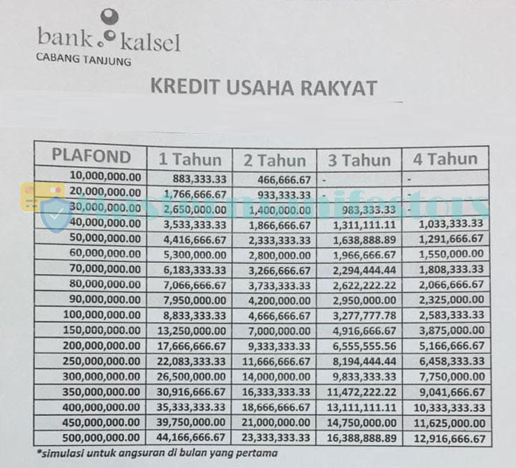 Tabel Angsuran Kur Bank Kalsel 5