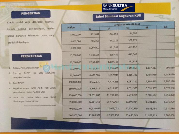 Tabel Angsuran Kur Bank Sultra 3