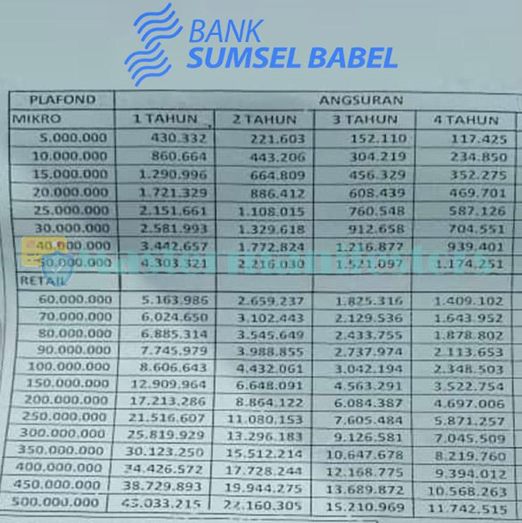 Tabel Angsuran Kur Bank Sumsel Babel 3