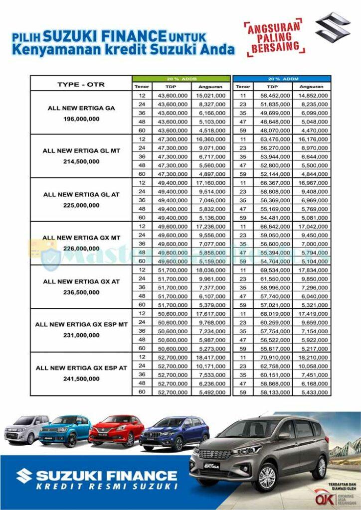 Tabel Angsuran Suzuki Finance 1
