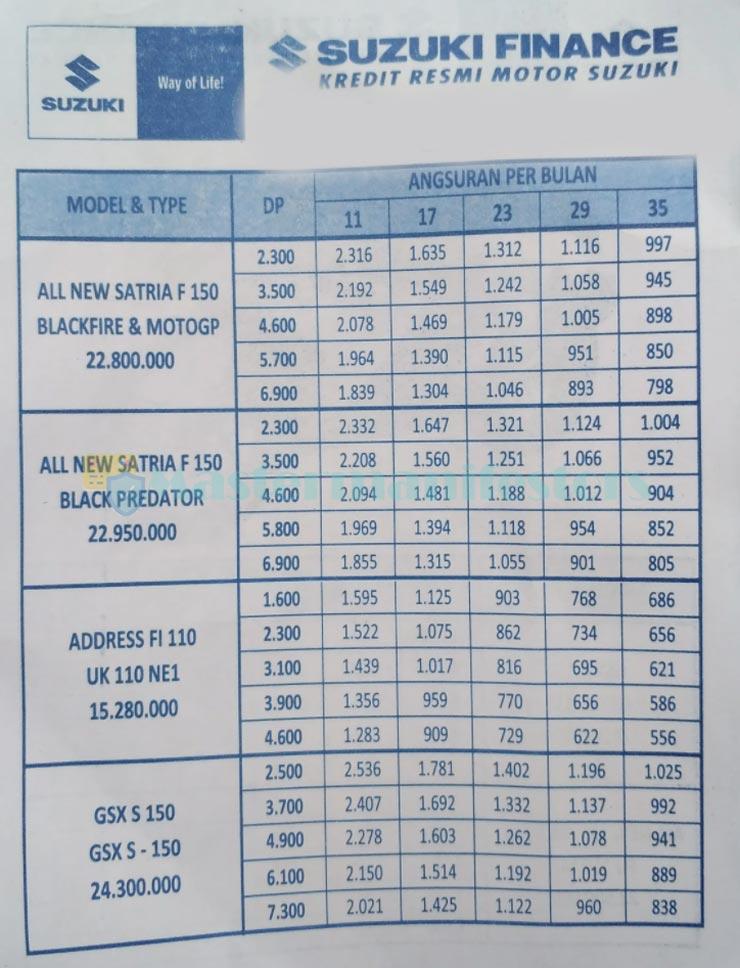 Tabel Angsuran Suzuki Finance 4