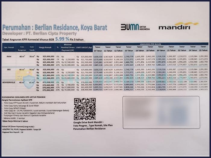 Tabel Pinjaman Bank Mandiri Jaminan Sertifikat 3