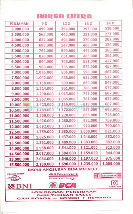 Tabel Angsuran NSC Finance (2)